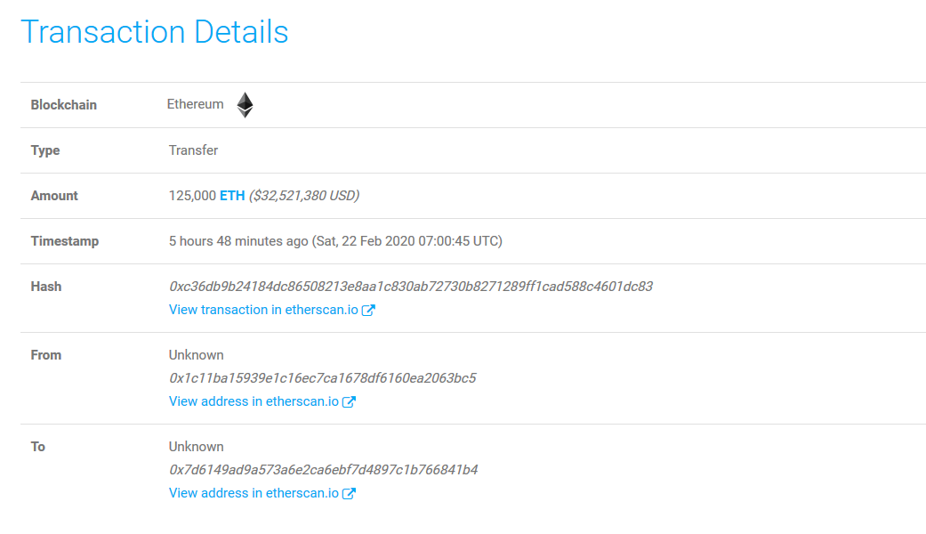 Whale Alert: 125,000 ETH (32,812,500 USD) Moved Back and Forth in a Short Interval
