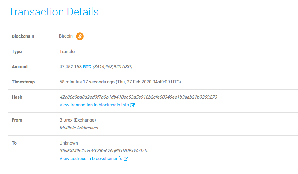 Whale Alert: 47,452 BTC (415,270,009 USD) Moved from Bittrex to an Unknown Wallet