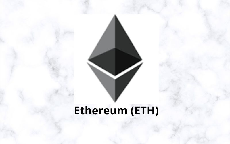 How Layer 2 Is Primed To Solve Scalability Issues of Ethereum before the Launch of ETH 2.0
