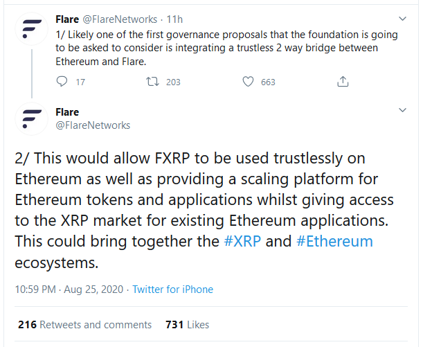 Ripple-Funded Flare Networks Plans to Integrate XRP with Ethereum Ecosystem