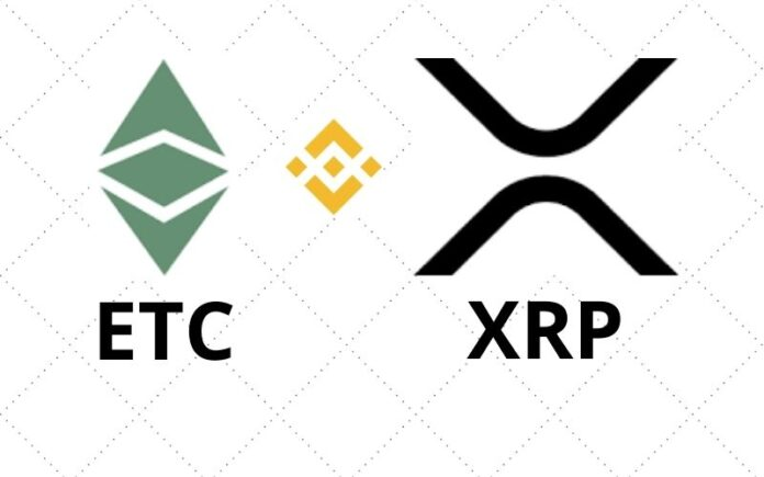 Binance Futures to Launch New Perpetual Contracts for Ripple's XRP and Ethereum Classic (ETC)