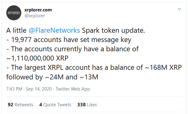Nearly 20,000 Accounts with 1,110,000,000 XRP Set To Receive Spark Tokens in December