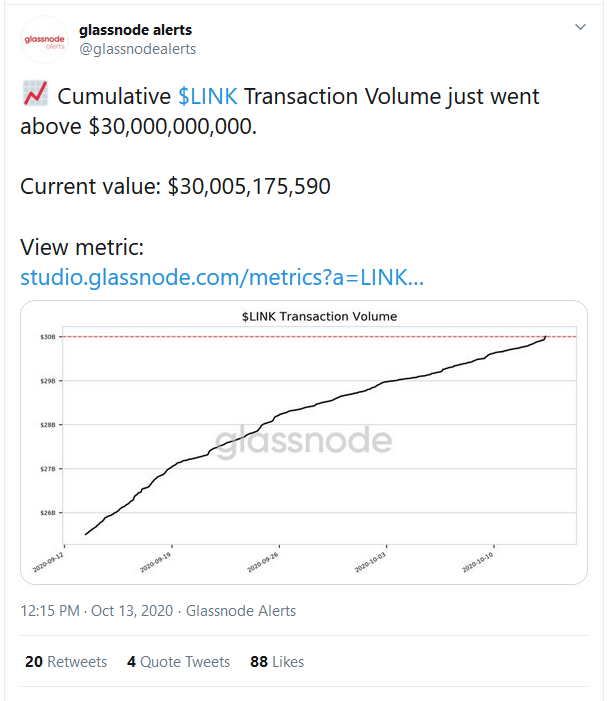 Chainlink (LINK) Exceeds $30 Billion in Term of Cumulative Transaction Volume