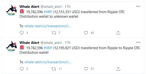 Ripple Locked Back 900 Million XRP Out of 1 Billion XRP Unlocked, Focuses On OTC Sales