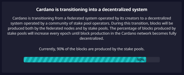 Cardano (ADA) Is Now 90% Decentralized. 100% Comes In a Matter of Days. What Does This Mean?