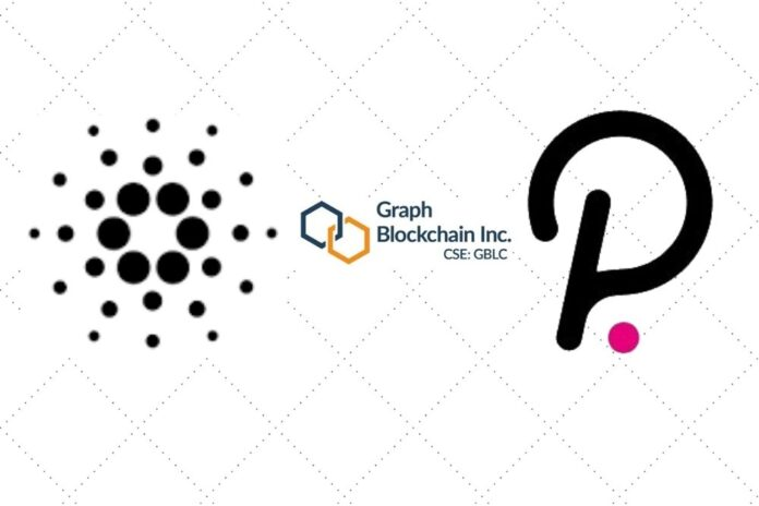 Graph Blockchain Announces Plan to Purchase Cardano (ADA) and Polkadot (DOT) For Staking