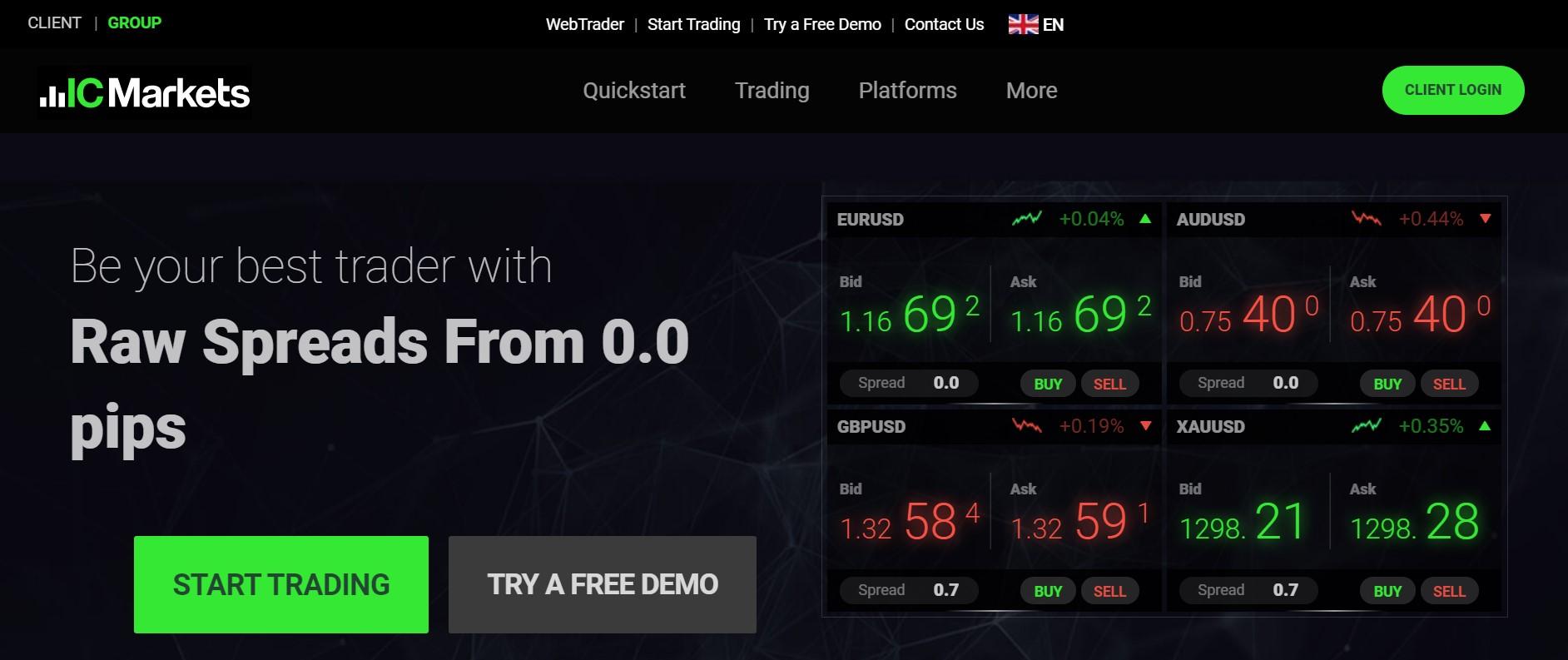 IC Markets website