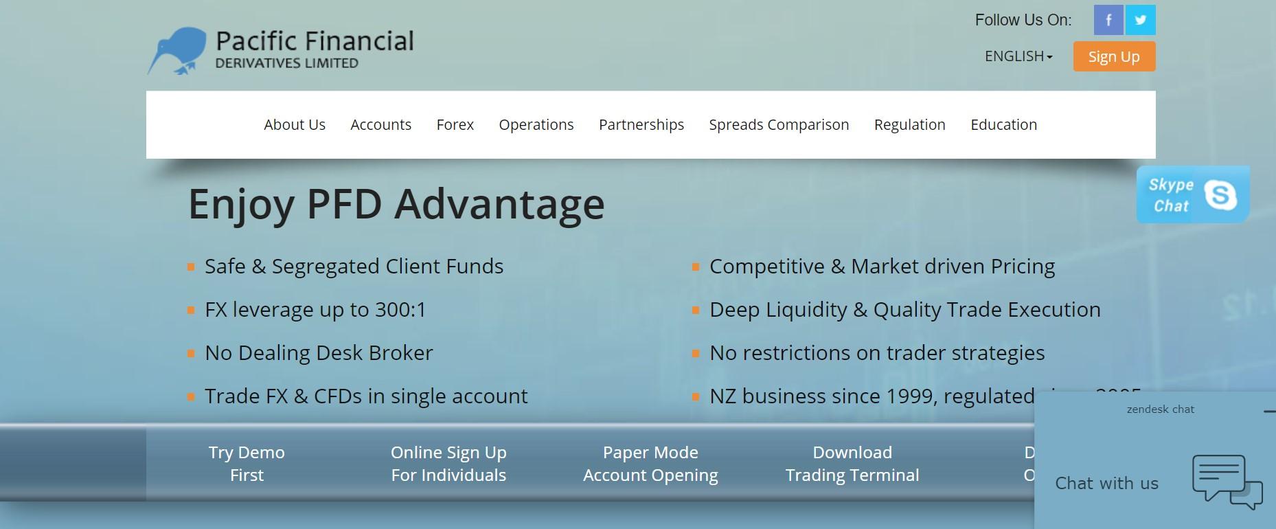 Pacific Financial Derivatives website